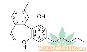 CBD-type_cannabinoid
